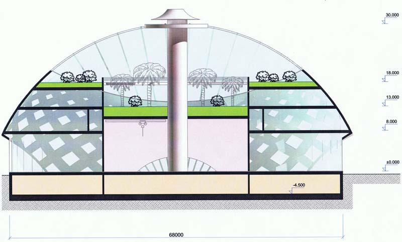 Модель Автономного Биосферного